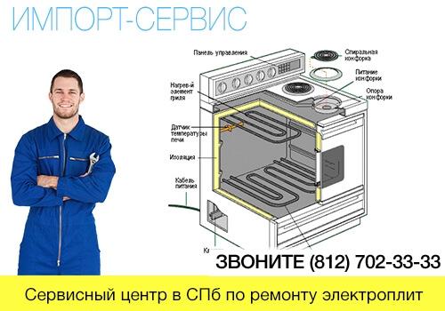 Сервисный центр в СПб по ремонту электроплит