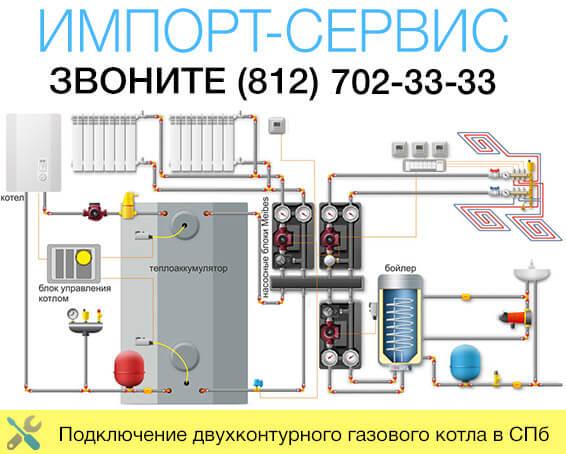 Подключение газового котла в СПб